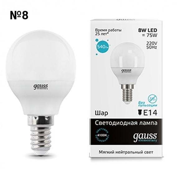 №10. Светодиодная лампа GAUSS